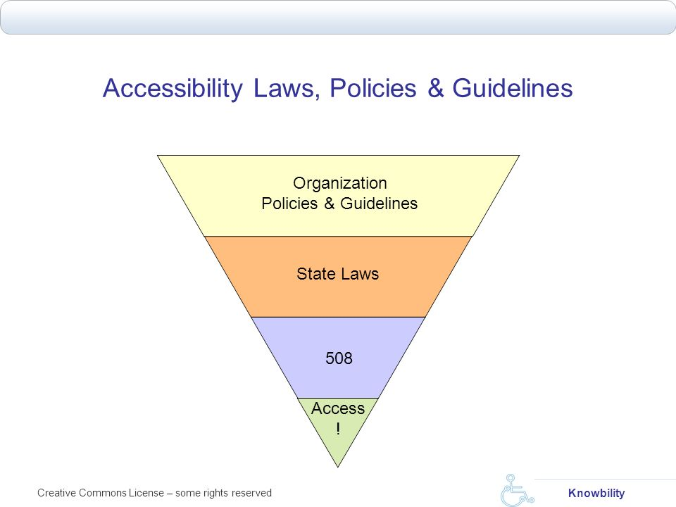 Accessibility Laws, Policies & Guidelines