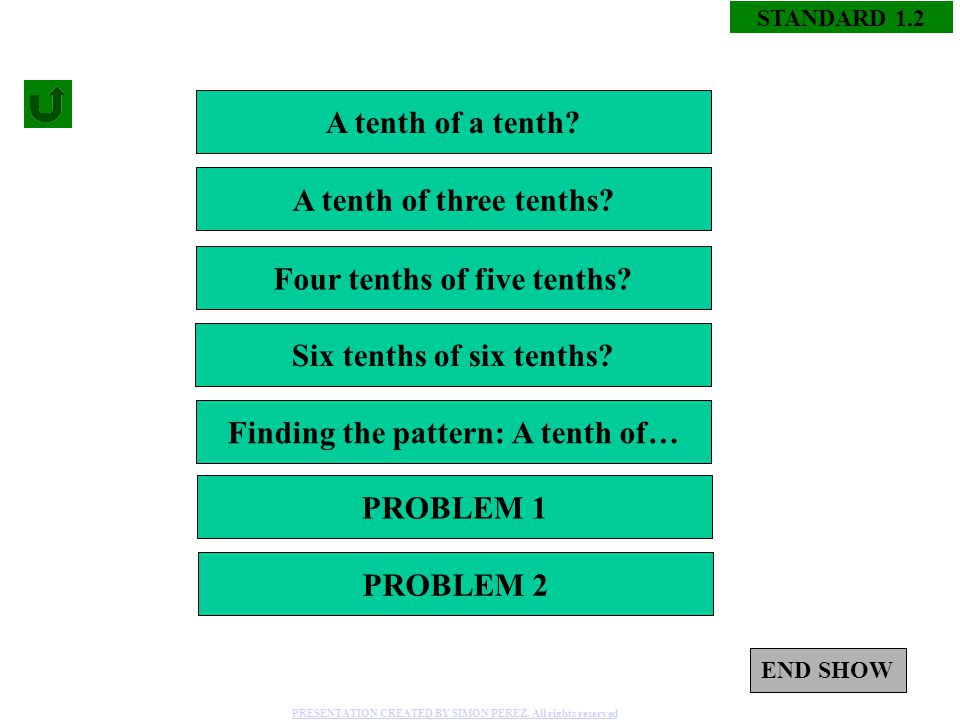 Four tenths of five tenths? - ppt download