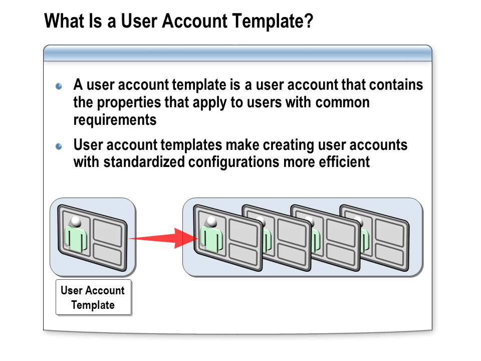 What Is a User Account Template