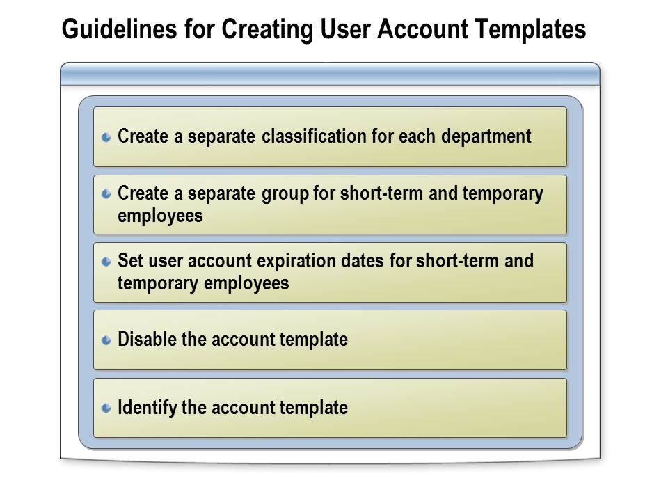 Guidelines for Creating User Account Templates