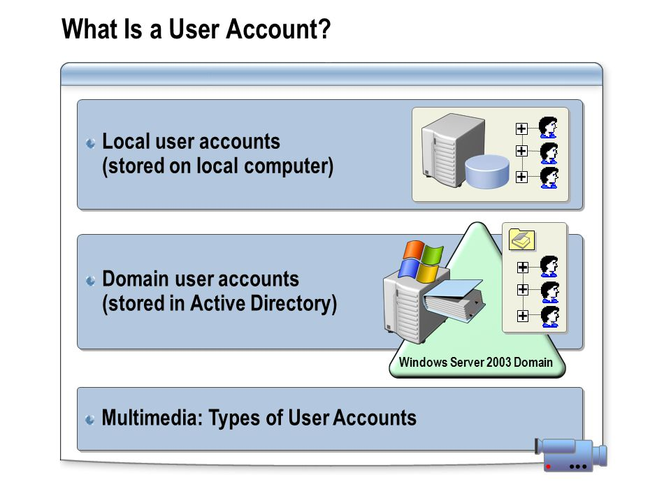 What Is a User Account Local user accounts (stored on local computer)