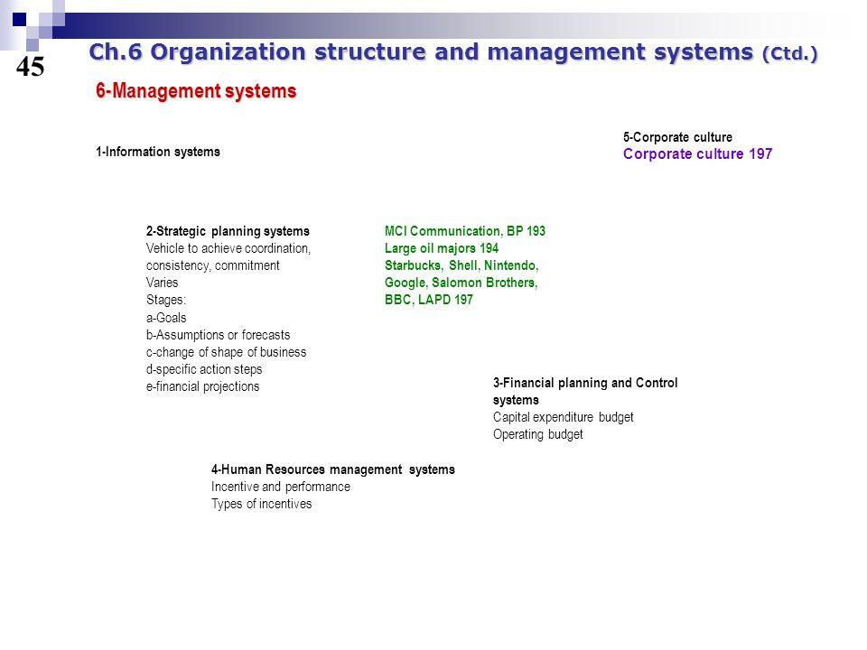 bp organizational goals and strategies