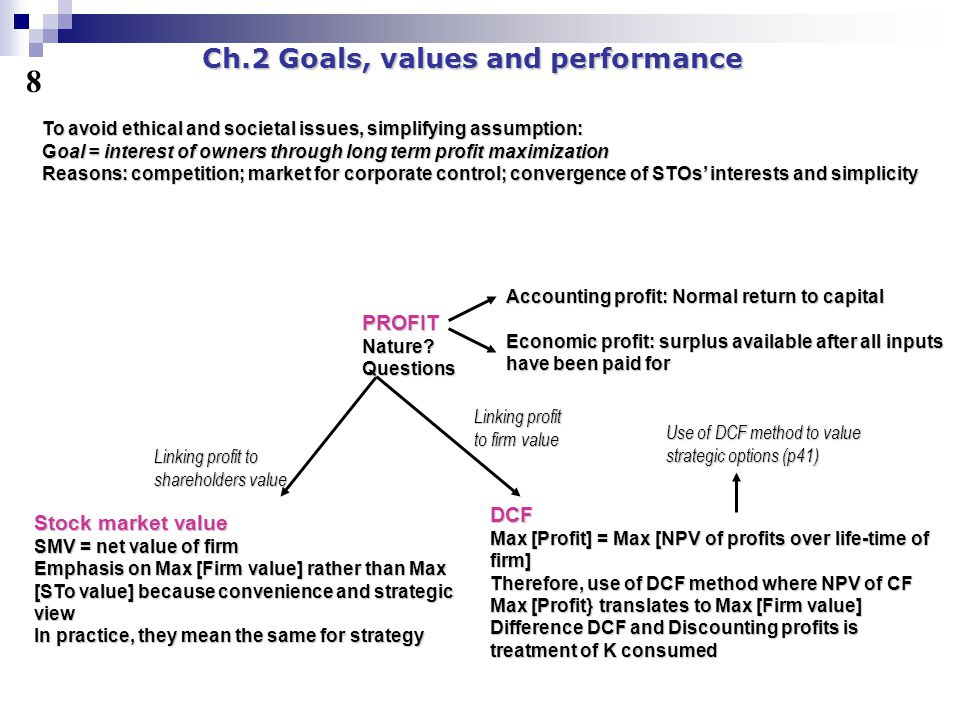 Stock options dcf