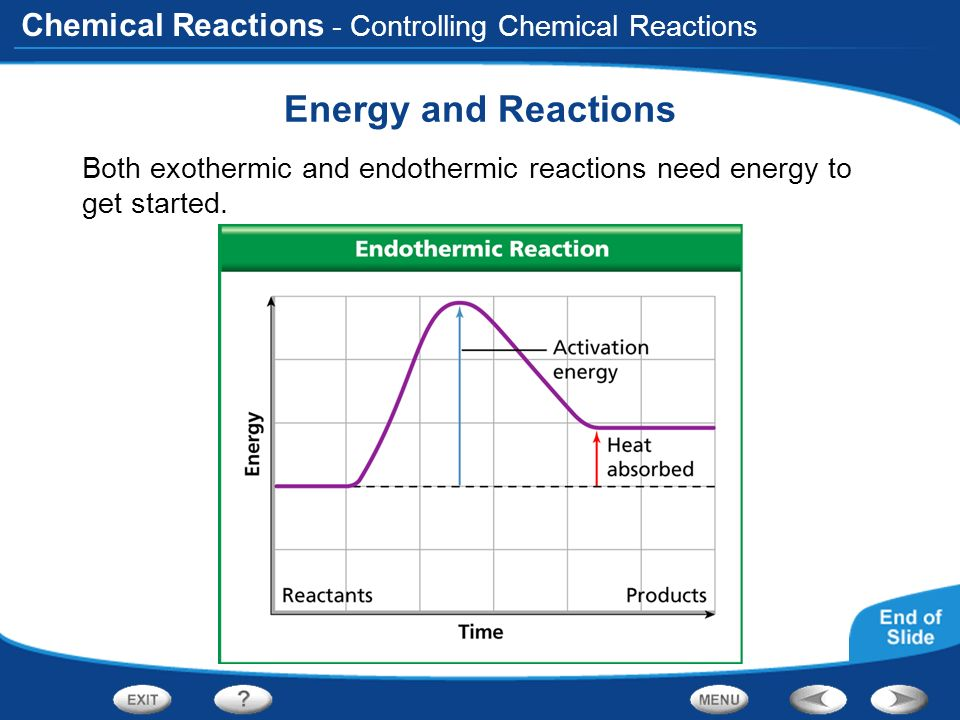 Energy and Reactions - Controlling Chemical Reactions