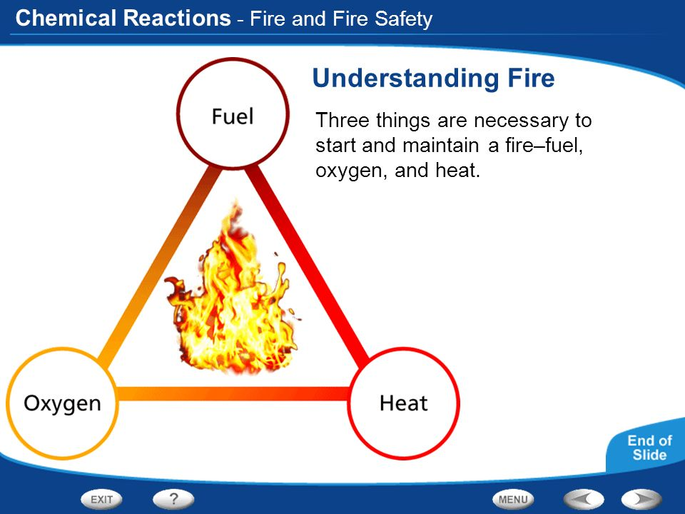 Understanding Fire - Fire and Fire Safety