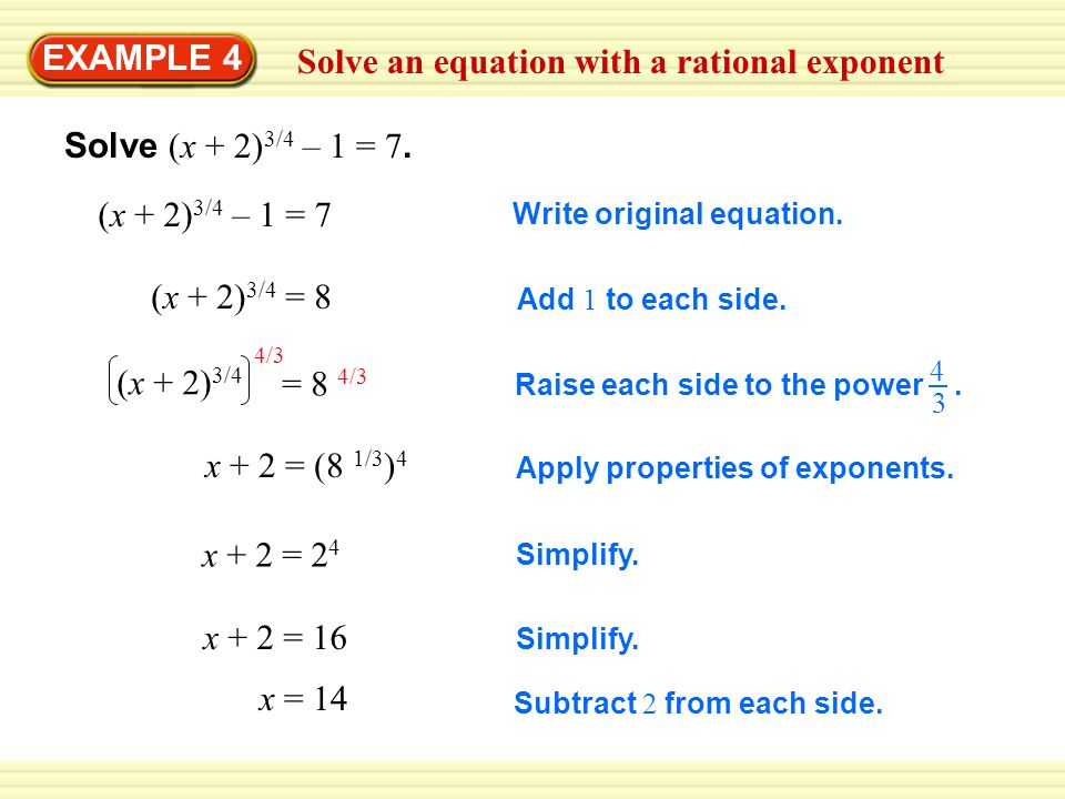 Solve an equation with a rational exponent