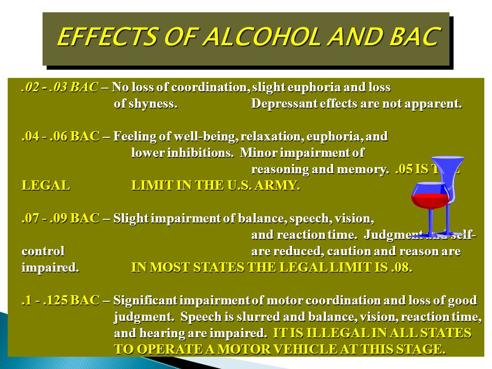 EFFECTS OF ALCOHOL AND BAC