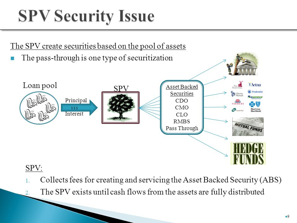 Securitization Ppt