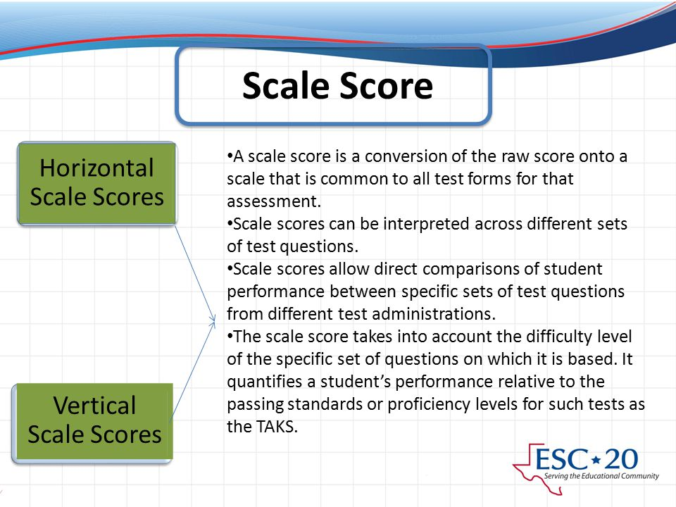 vertical scale scores ppt download
