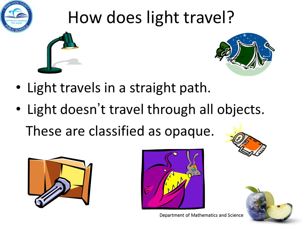 How does light travel Light travels in a straight path.