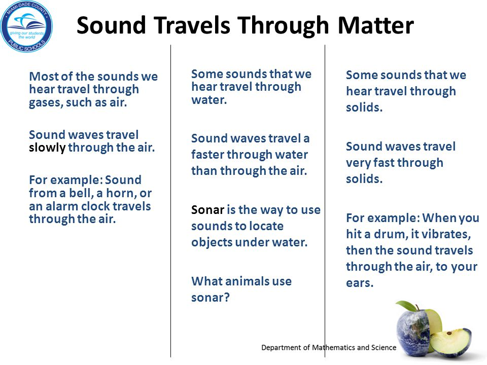 Which State Of Matter Does Sound Travel Slowest