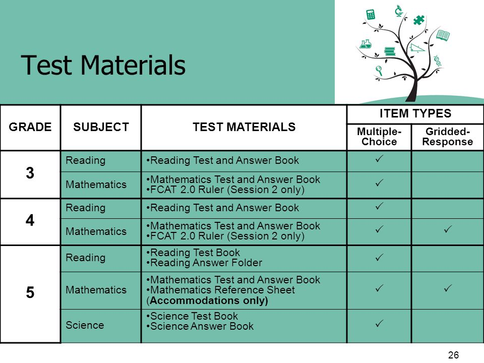 Test Materials GRADE SUBJECT TEST MATERIALS ITEM TYPES 