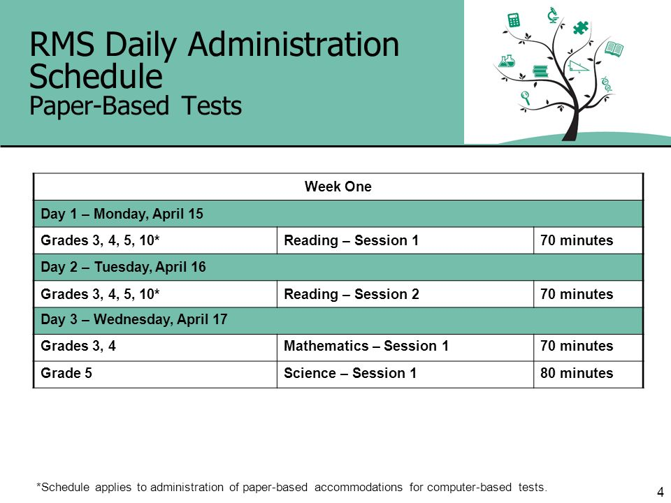 RMS Daily Administration Schedule Paper-Based Tests