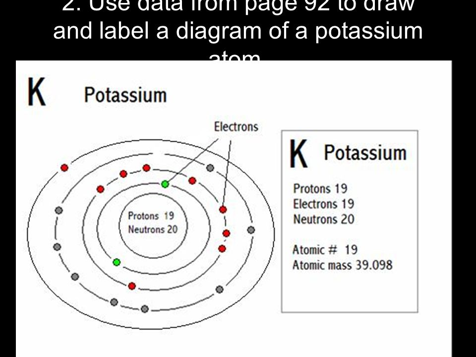Chapter 5 1 Matter And Atoms Ppt Video Online Download