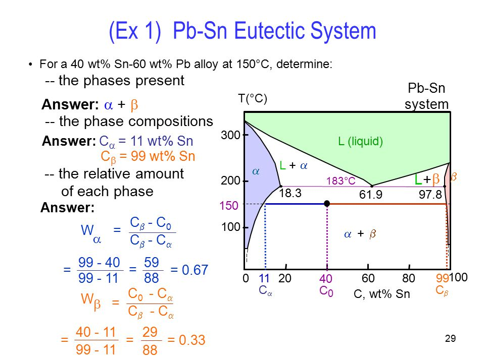 Phase Diagrams Chapter Ppt Video Online Download