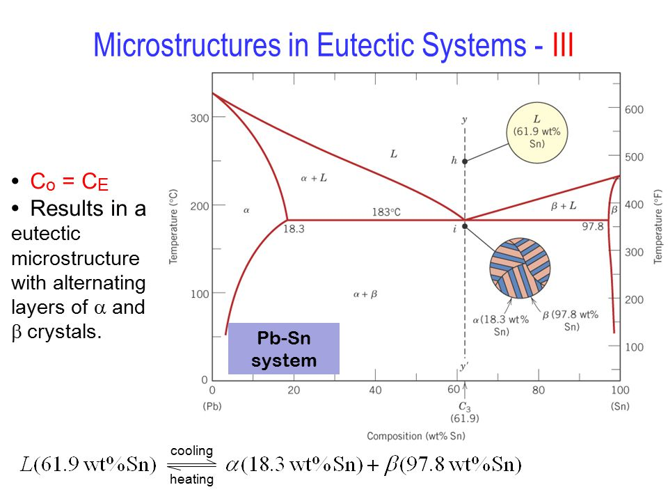 phase diagrams chapter ppt video online download Solder Phase Diagram 34 microstructures