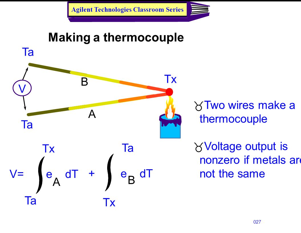 Practical Temperature Measurements Ppt Download Wiring Diagram For Thermocouple Making A Ta Tx B V Two Wires Make