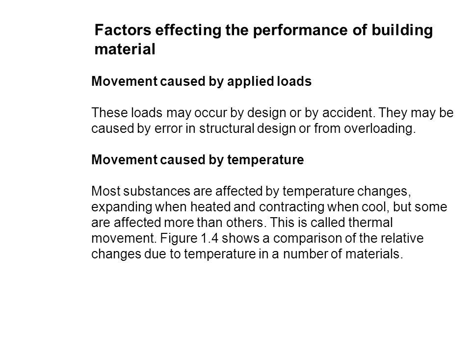 Range of building materials Properties of Concrete - ppt