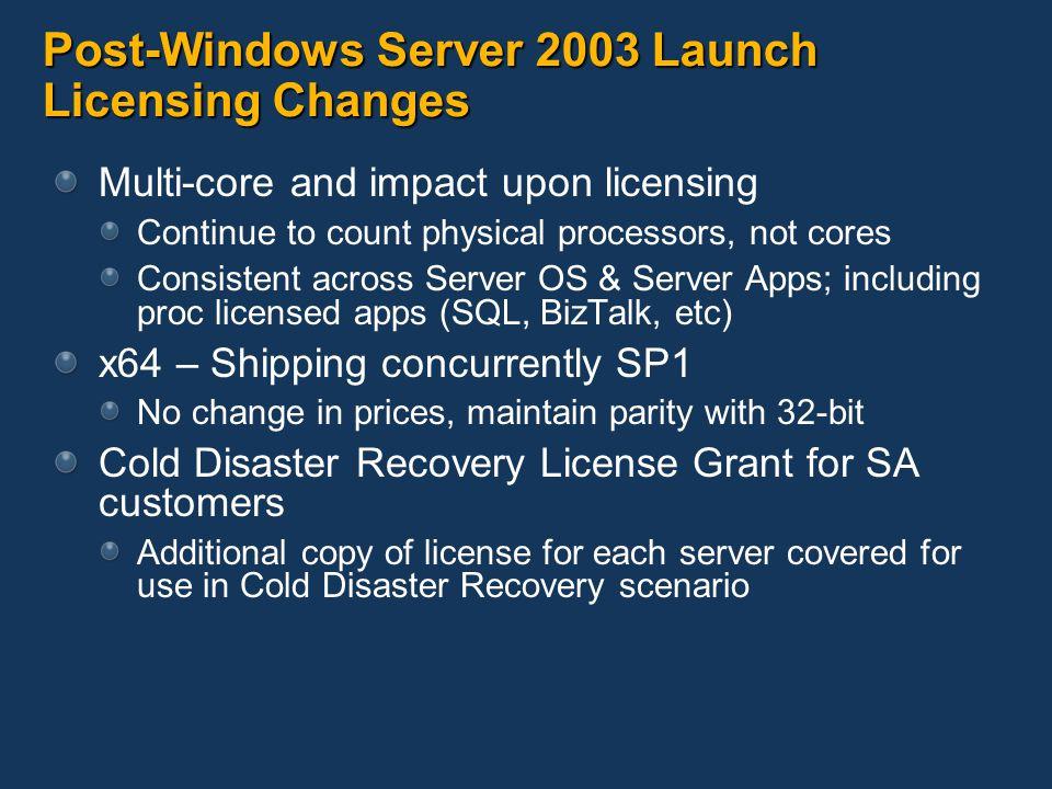 Windows Server Licensing
