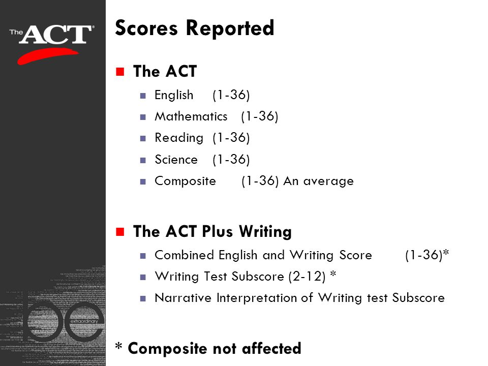 harvard act writing score