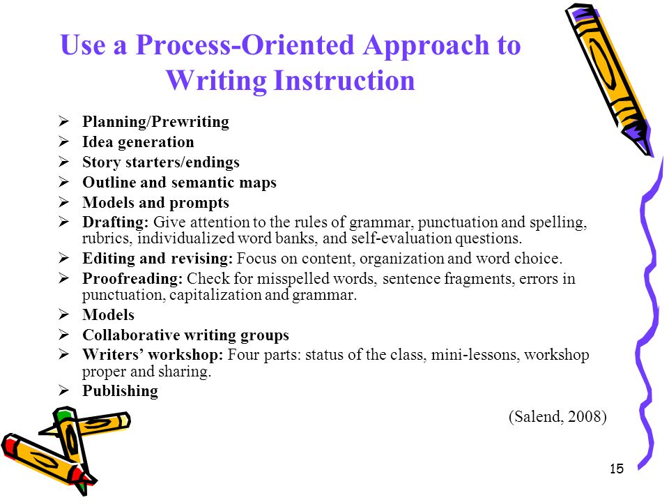 process oriented approach to writing The process oriented approach may include identified stages of the writing process such as: pre-writing, writing and re-writing writing to second language learners 6/4/09 4:20 pm the fourth assumption challenged by reyes is that error correction in process oriented in struction.
