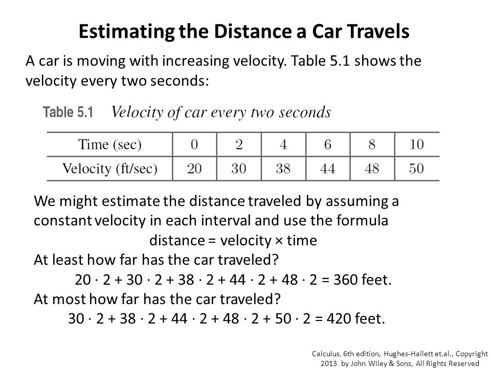 distance = velocity × time