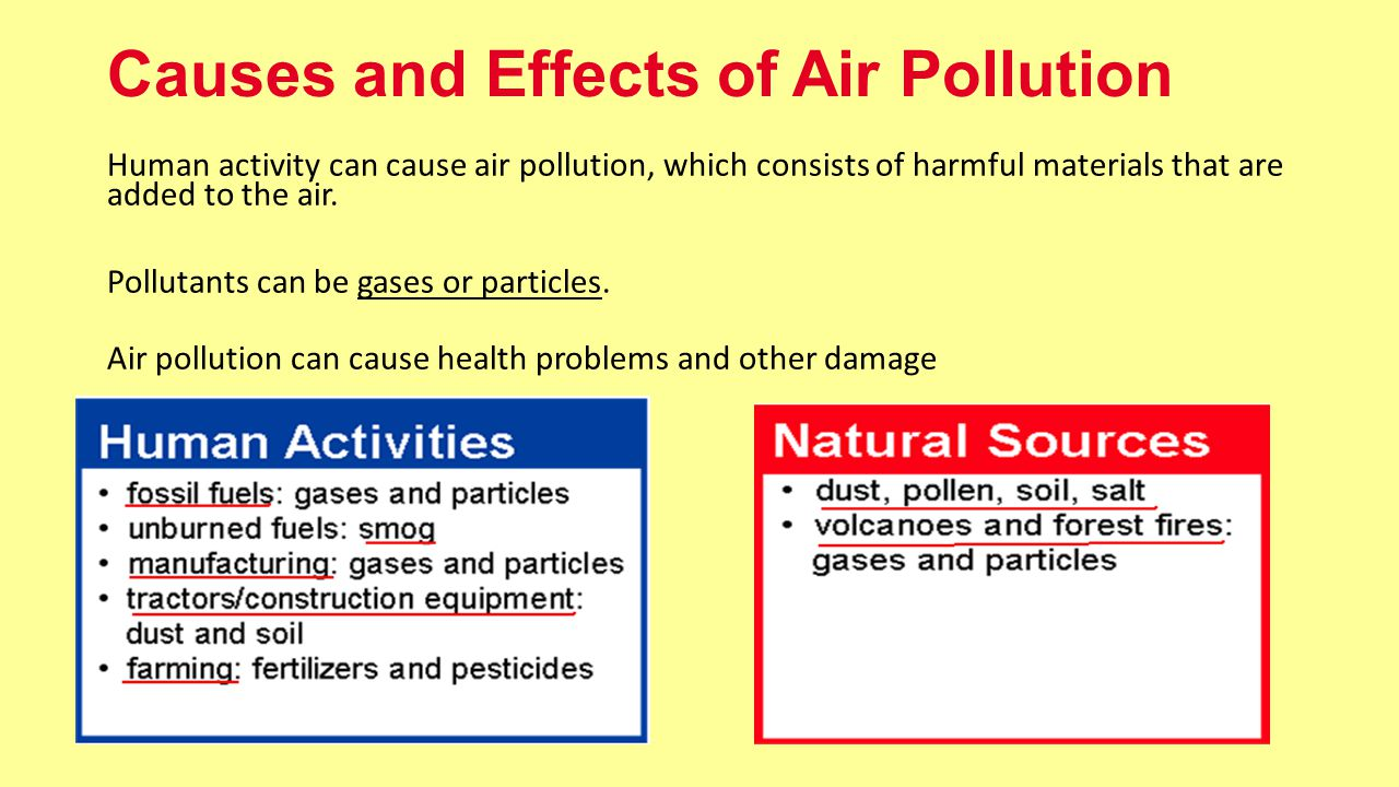 Atmospheric pollution - causes and effects 83
