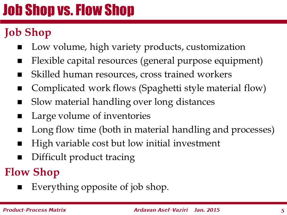 Job Shop Inventory Flow Diagram Electrical Wiring Diagrams
