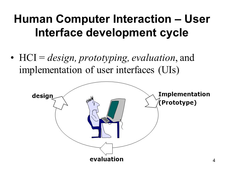 Human Computer Interaction User Interface Ppt Video Online Download