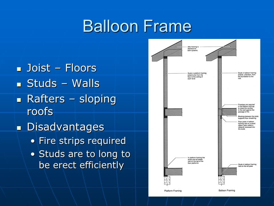 Light Frame Construction - ppt video online download