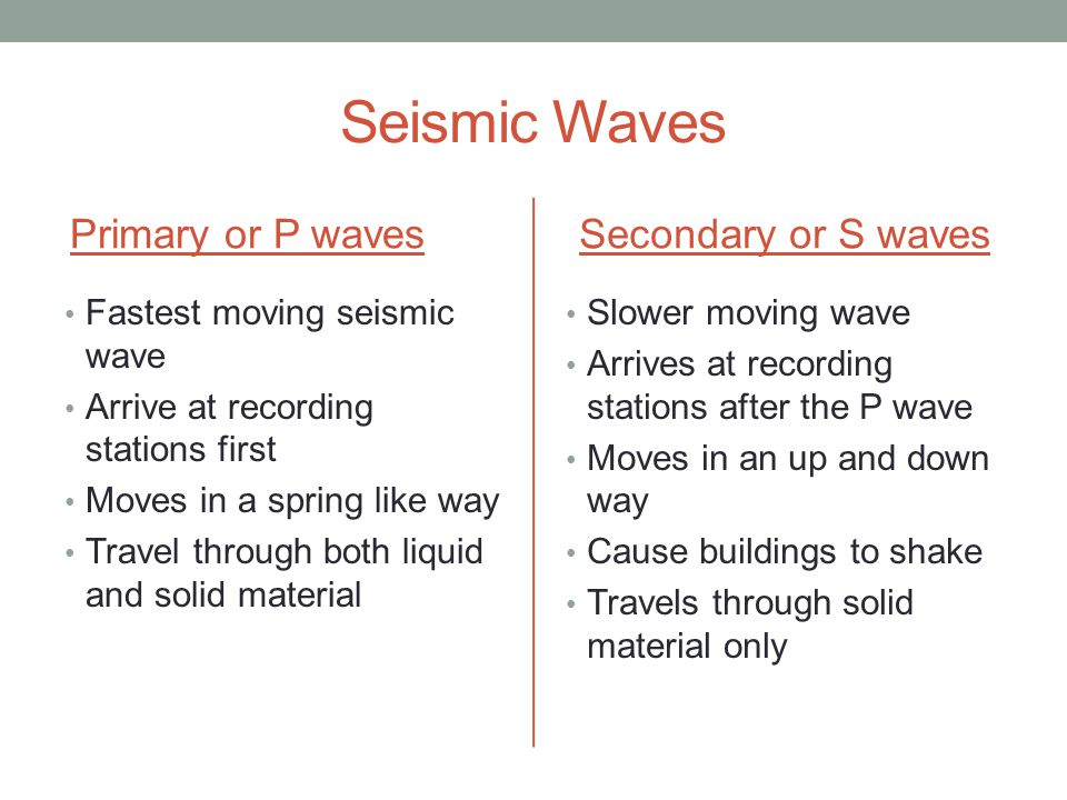 Seismic Waves Primary or P waves Secondary or S waves