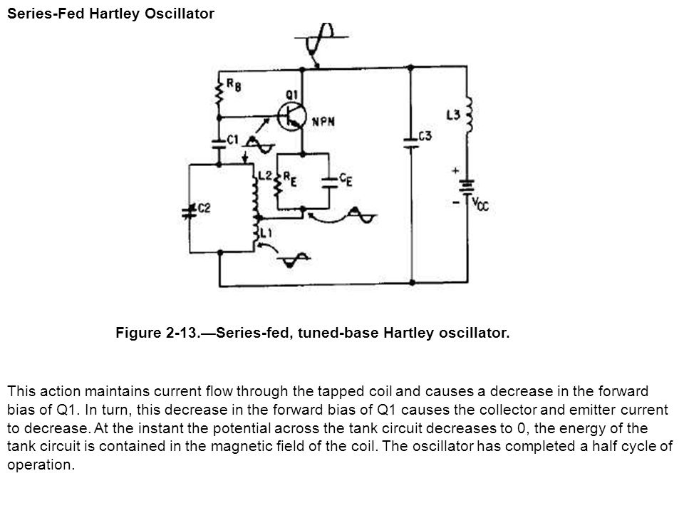 oscillators introduction ppt downloadseries fed hartley oscillator