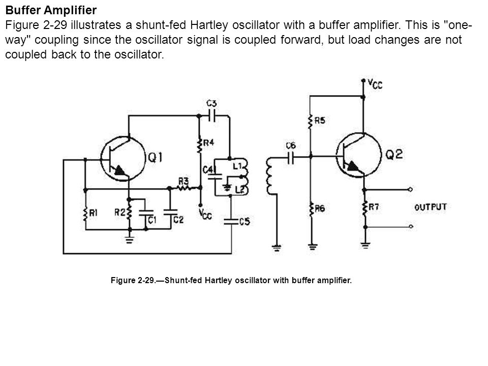 oscillators introduction ppt downloadFigure Shows A Hartley Oscillator With Buffer Amplifier This Circuit #11