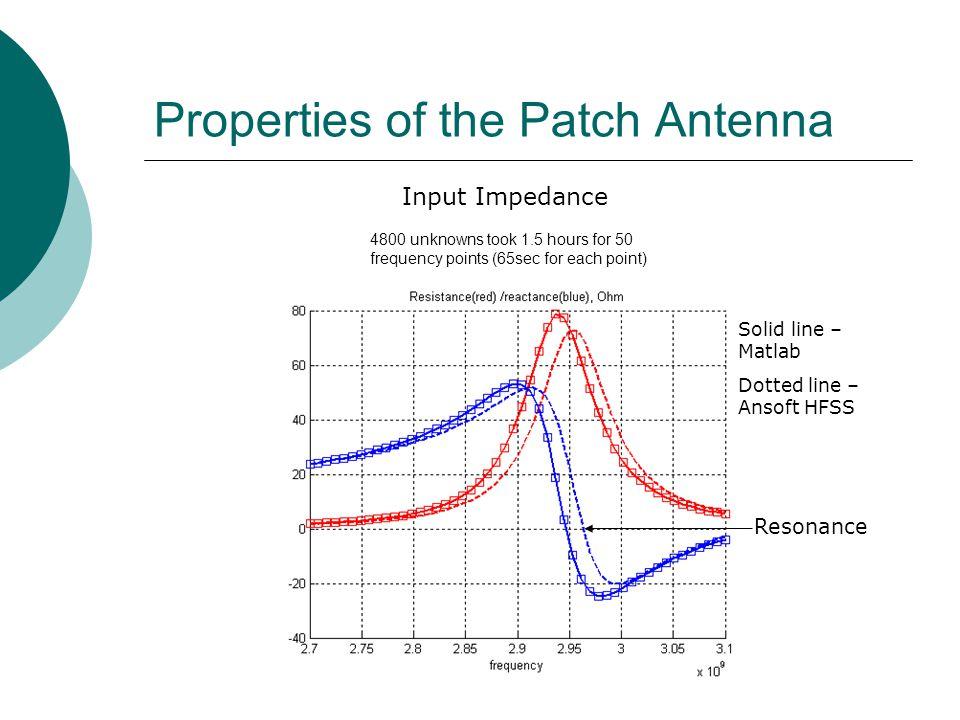 Modeling Printed Antennas Using The Matlab Antenna Toolbox - ppt