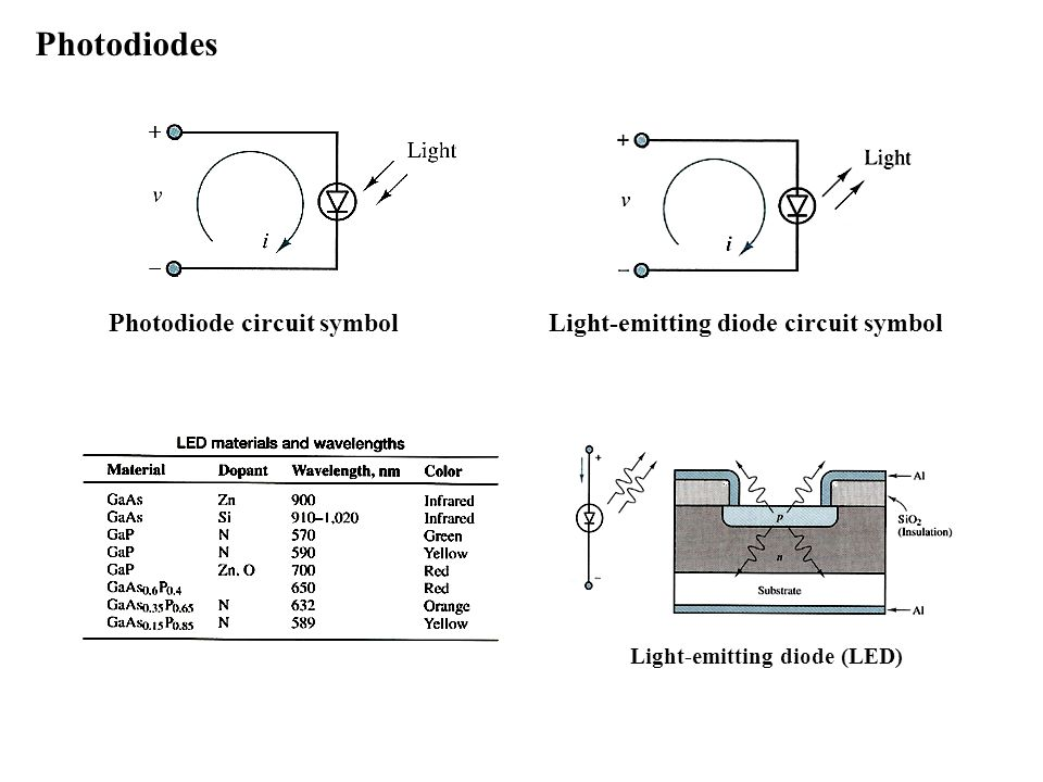 Light Emitting Diode Circuit Symbol Excellent Varicap Varactor