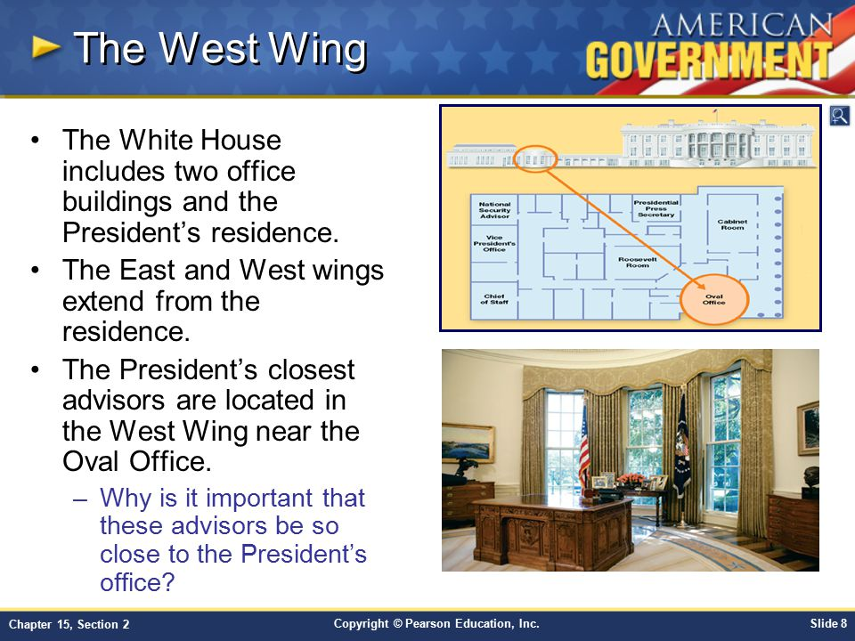 The West Wing The White House includes two office buildings and the President's residence. The East and West wings extend from the residence.