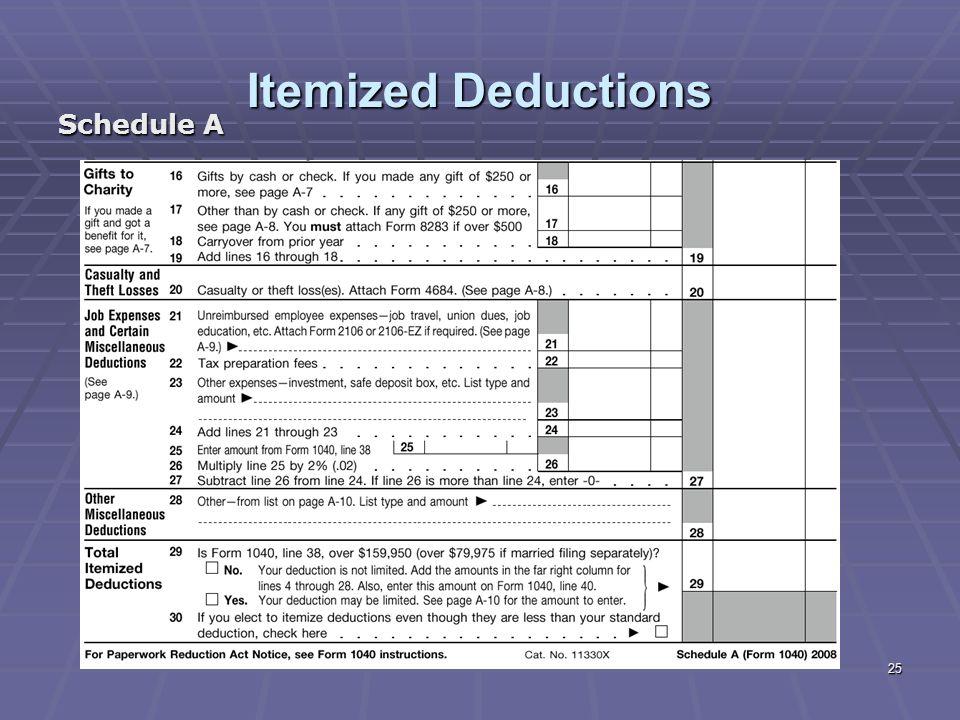 94 2008 Form 1040 Schedule A Form 1040 Schedule C Ez Net Profit