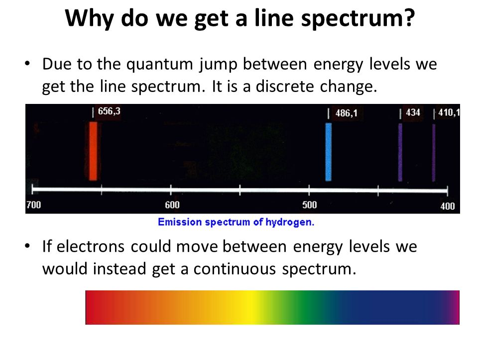 Why do we get a line spectrum