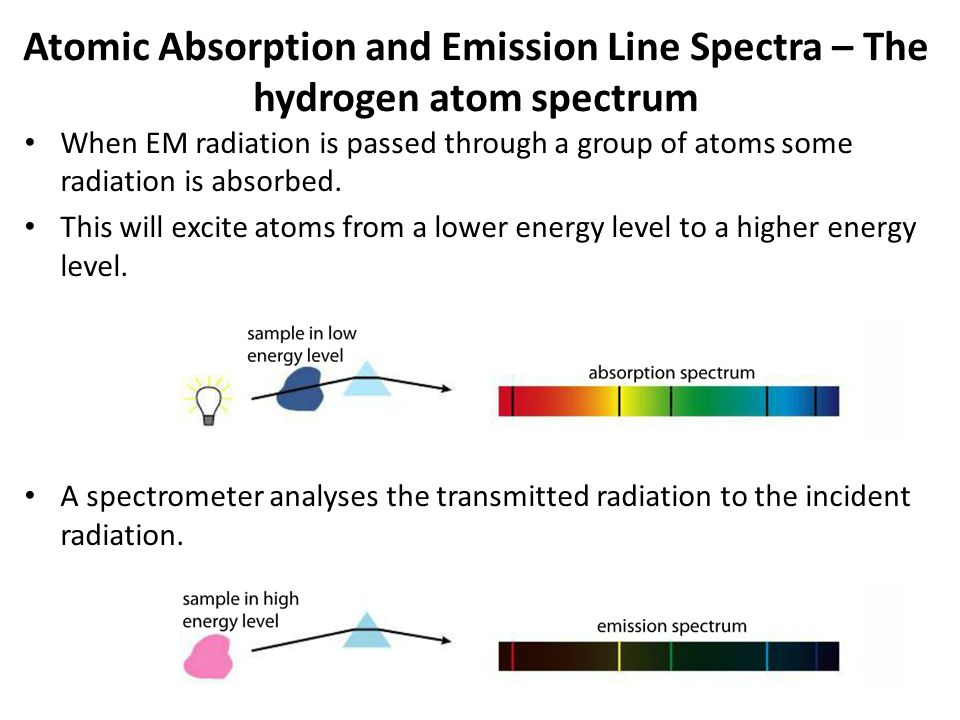 Atomic Absorption and Emission Line Spectra – The hydrogen atom spectrum