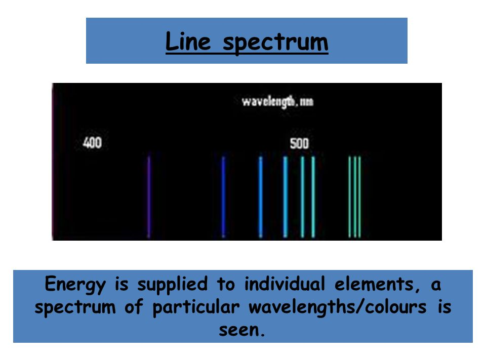 Line spectrum Energy is supplied to individual elements, a spectrum of particular wavelengths/colours is seen.