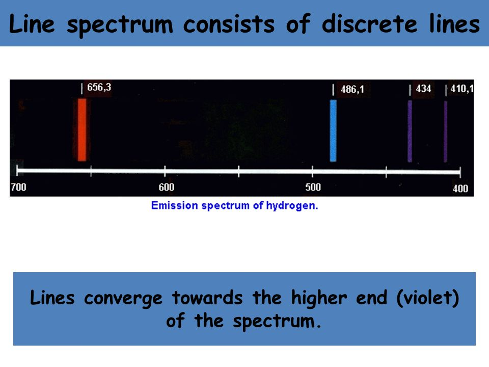 Line spectrum consists of discrete lines