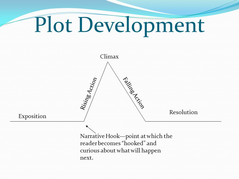 Plot Development Climax Rising Action Falling Action Resolution