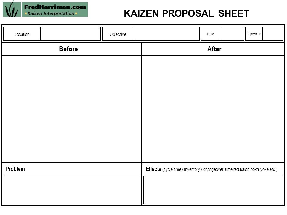 BASIC KAIZEN TOOLS TARGET PROGRESS REPORT STANDARDIZED WORK SHEET