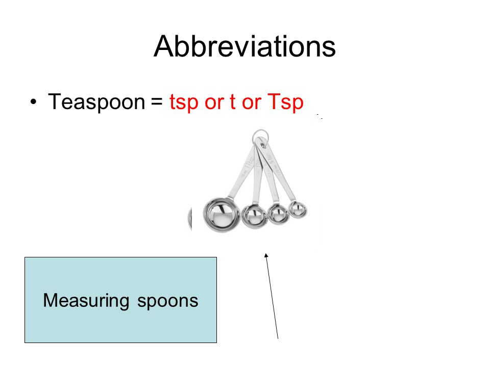 2 Abbreviations Teaspoon Tsp Or T Measuring Spoons