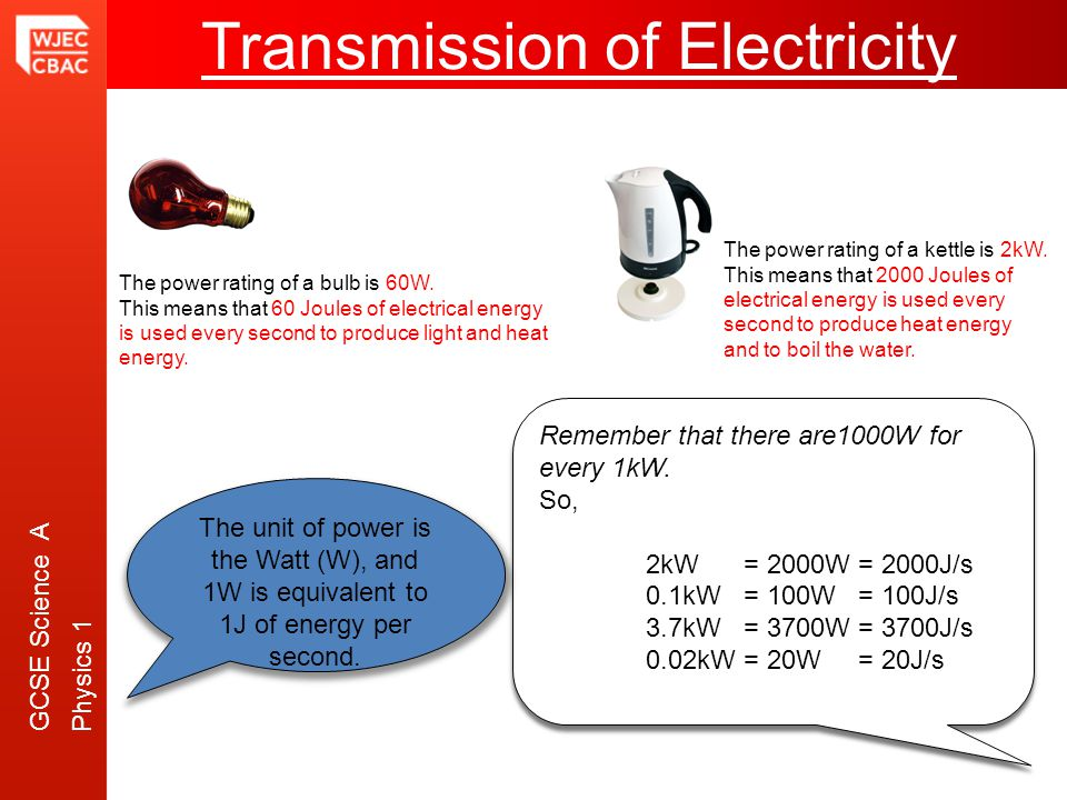 Learning Outcomes Distinguish between Power and Energy  And