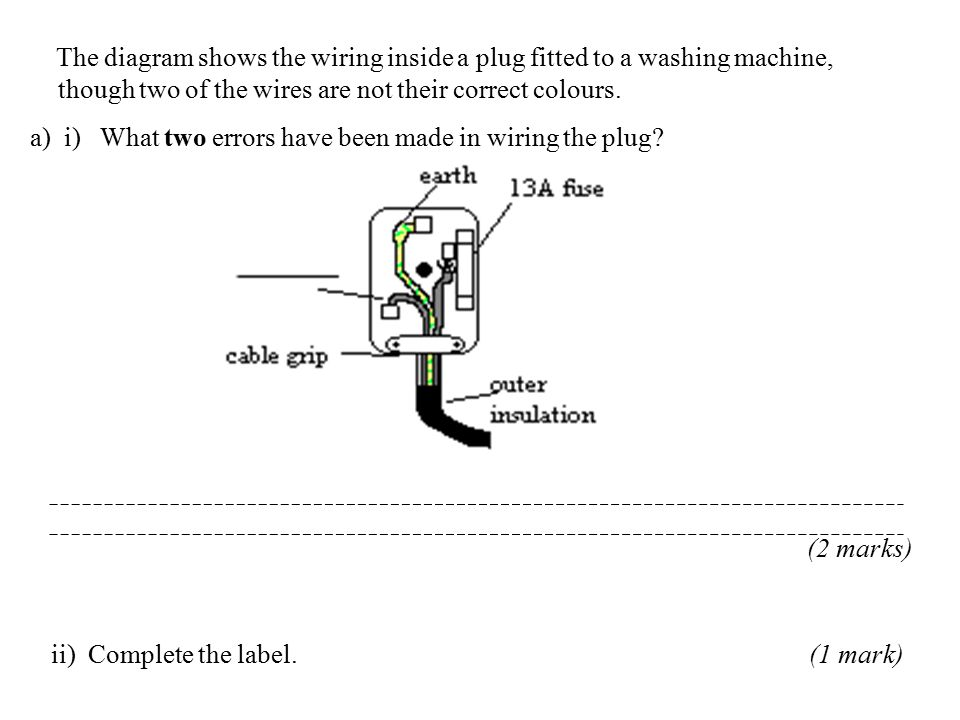 Gcse physics exam doctor ppt download the diagram shows the wiring inside a plug fitted to a washing machine though two ccuart Image collections