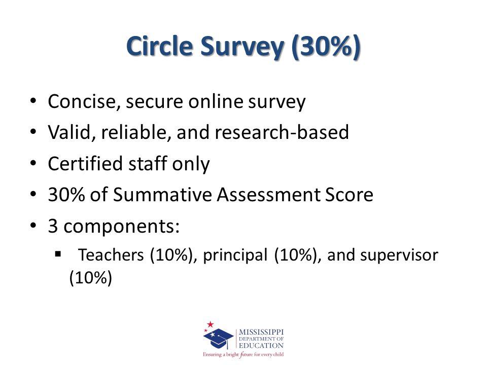 Mississippi Teacherprincipal Evaluation System Ppt Download