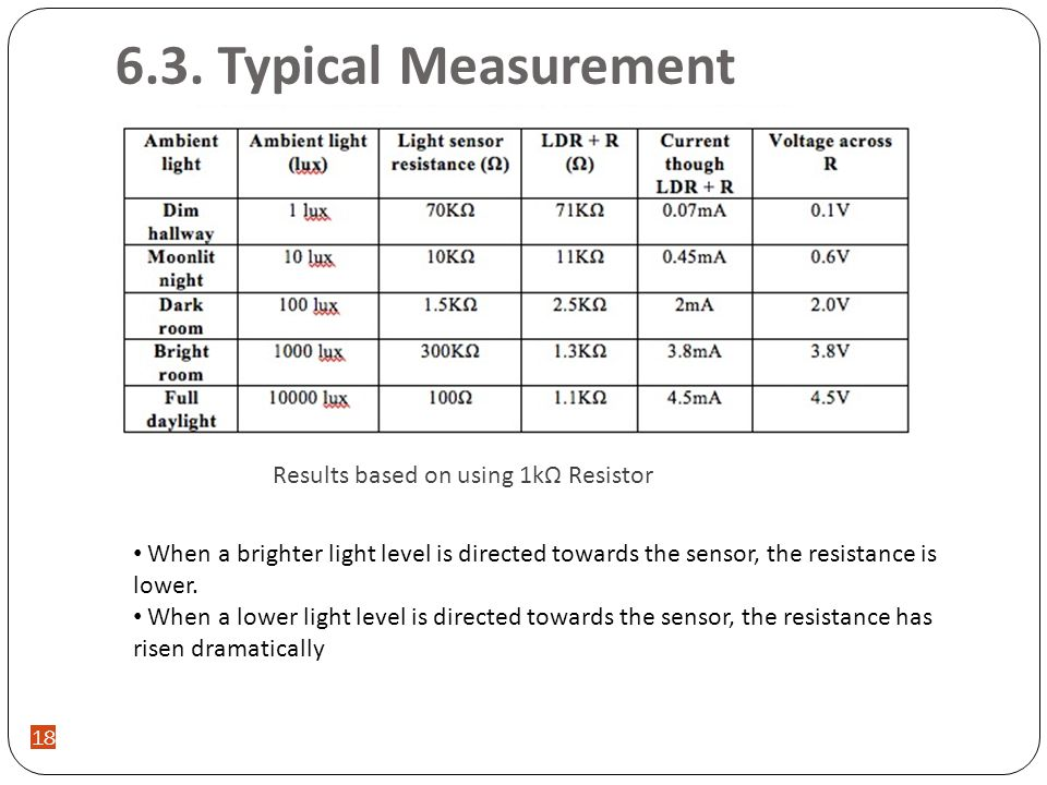 Final year project digital light meter by ak muhammad saufi 1 ppt typical measurement results based on using 1k resistor ccuart Images