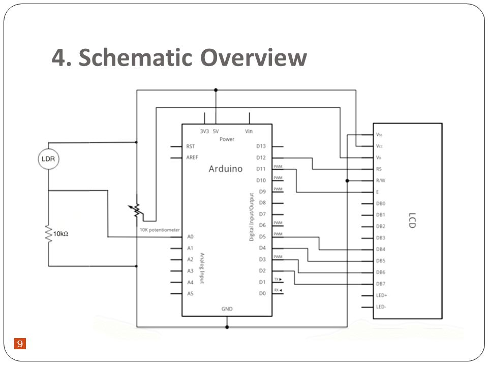 Final year project digital light meter by ak muhammad saufi 1 ppt schematic overview 9 ccuart Images