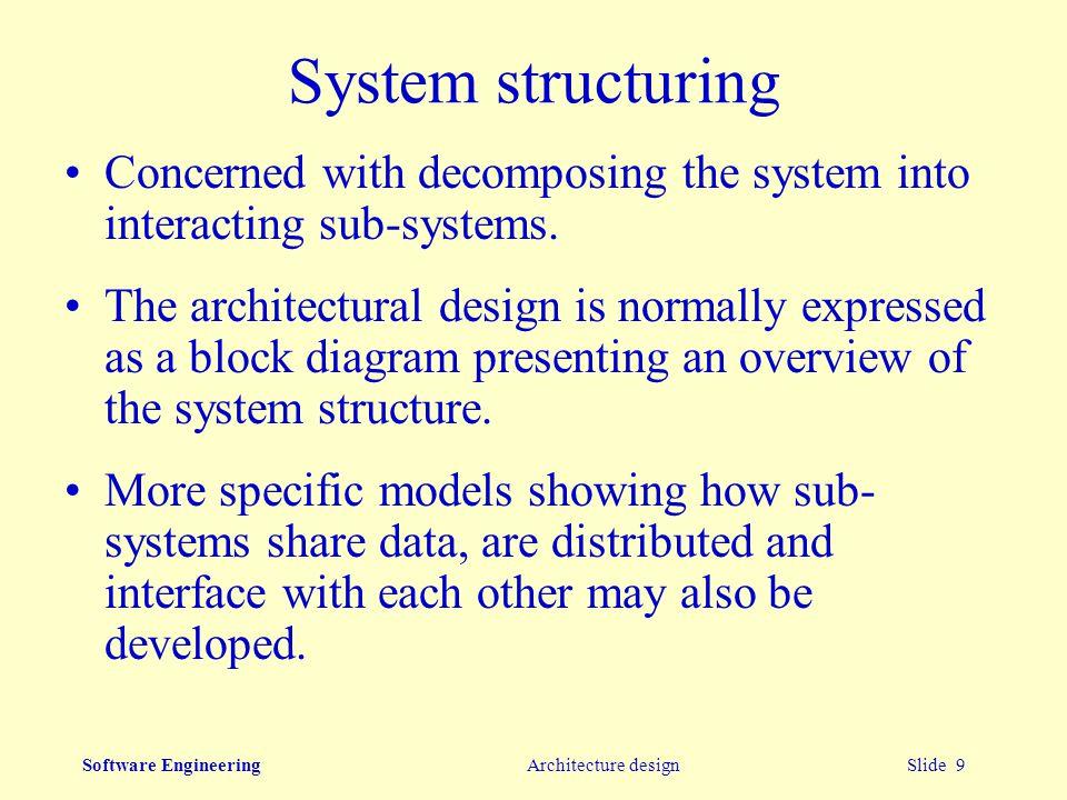 Software Engineering Architectural Design Ppt Video Online Download